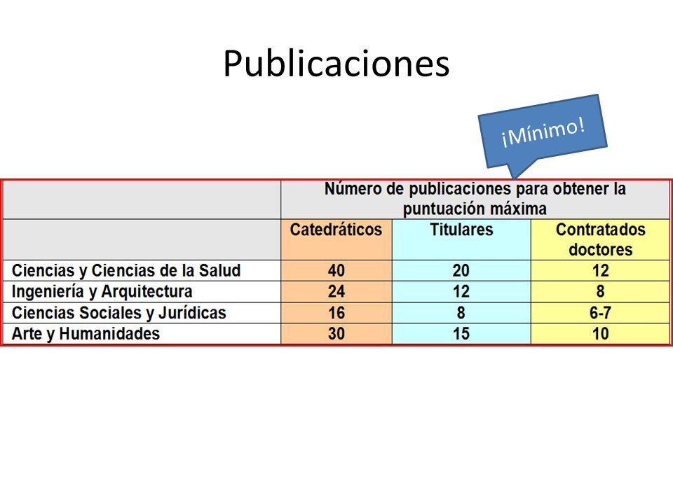 Publicaciones ¡Mínimo!
