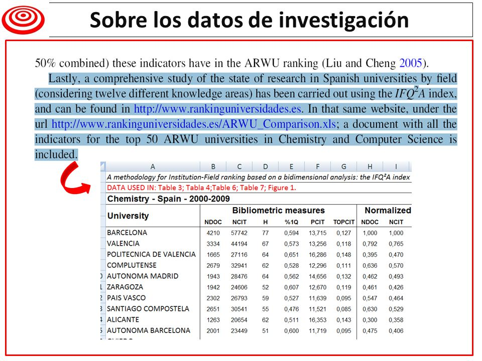 Sobre los datos de investigación Writing a research paper