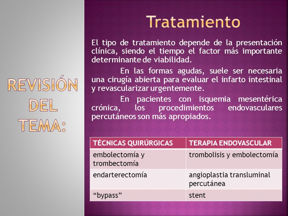 Tratamiento REVISIÓN DEL TEMA: