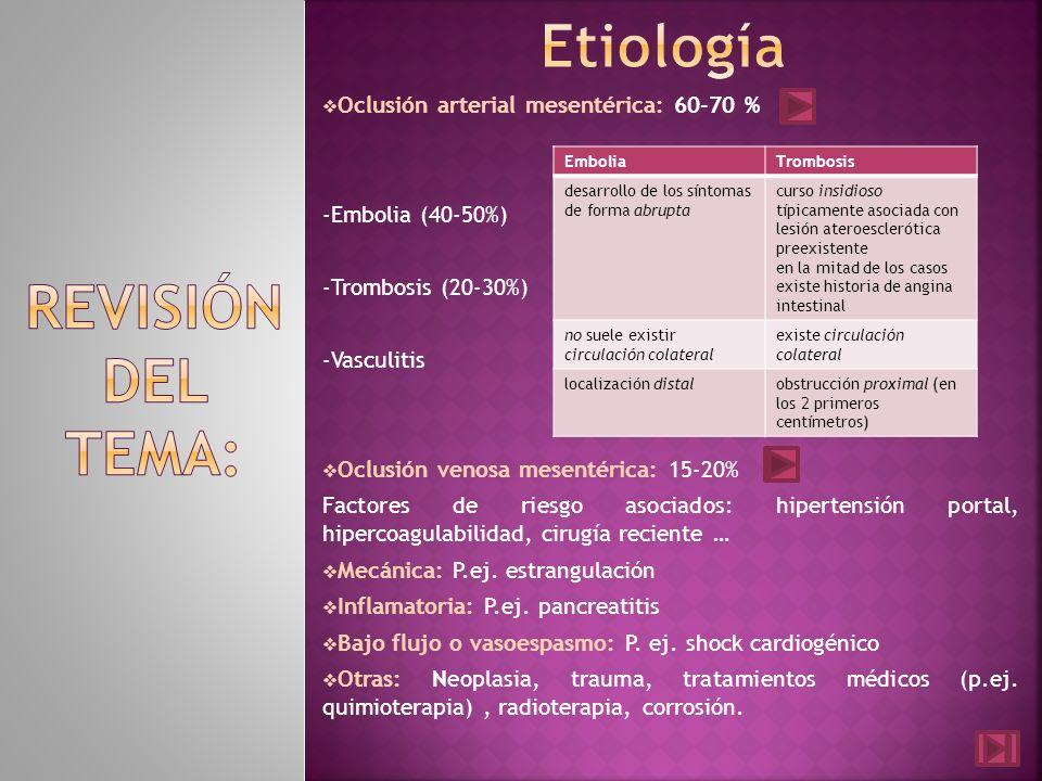Etiología REVISIÓN DEL TEMA: