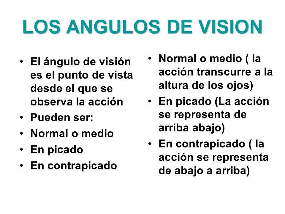 LOS ANGULOS DE VISIONNormal o medio ( la acción transcurre a la altura de los ojos) En picado (La acción se representa de arriba abajo)