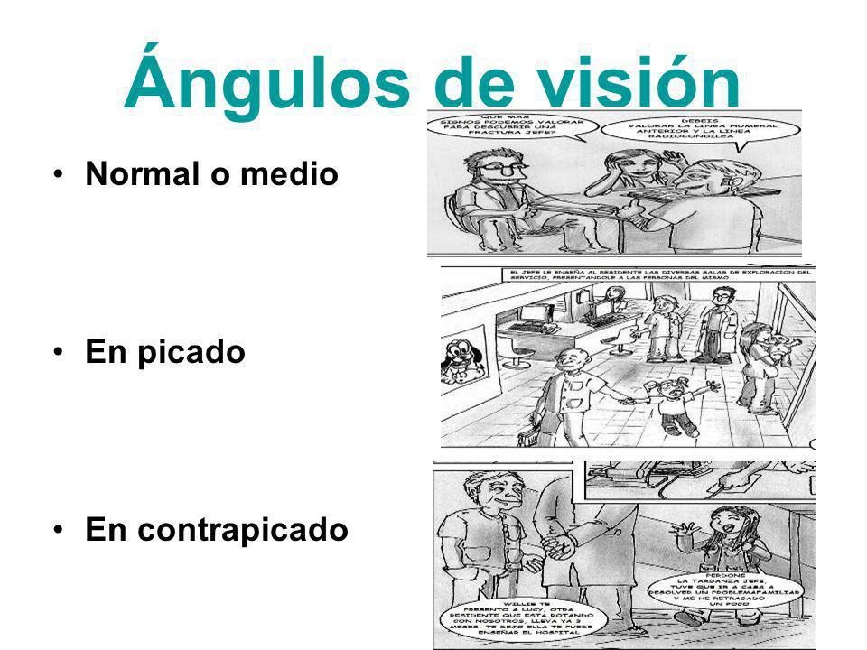 Ángulos de visión Normal o medio En picado En contrapicado