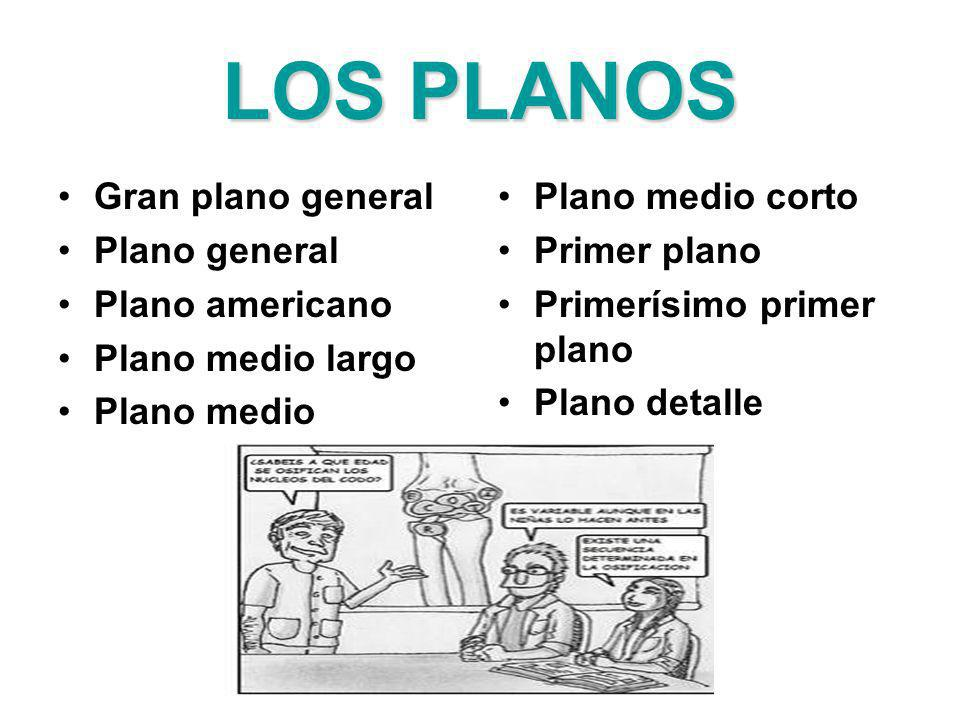 LOS PLANOS Gran plano general Plano general Plano americano