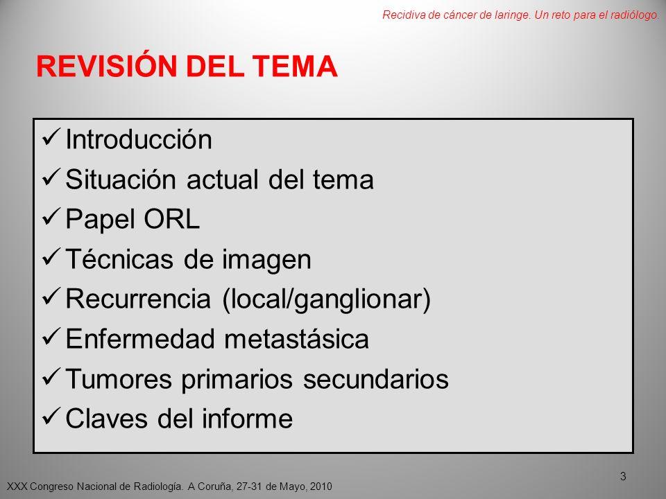 REVISIÓN DEL TEMA Introducción Situación actual del tema Papel ORL