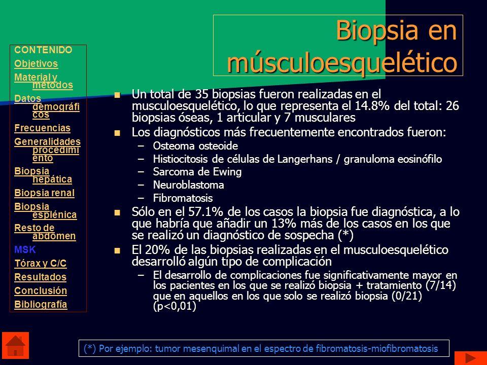 Biopsia en músculoesquelético