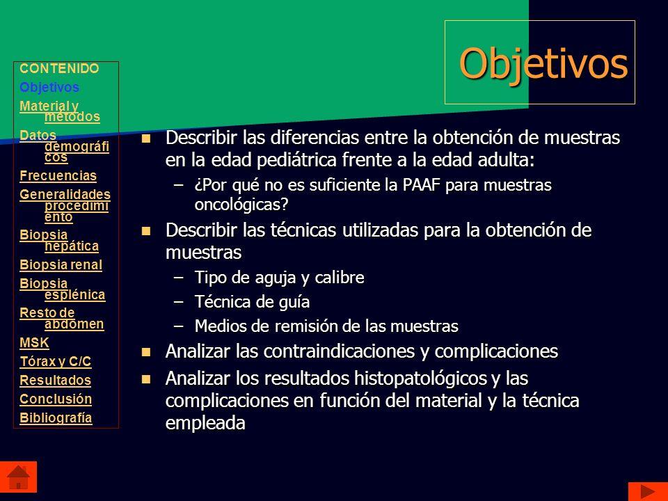 Objetivos CONTENIDO. Objetivos. Material y métodos. Datos demográficos. Frecuencias. Generalidades procedimiento.