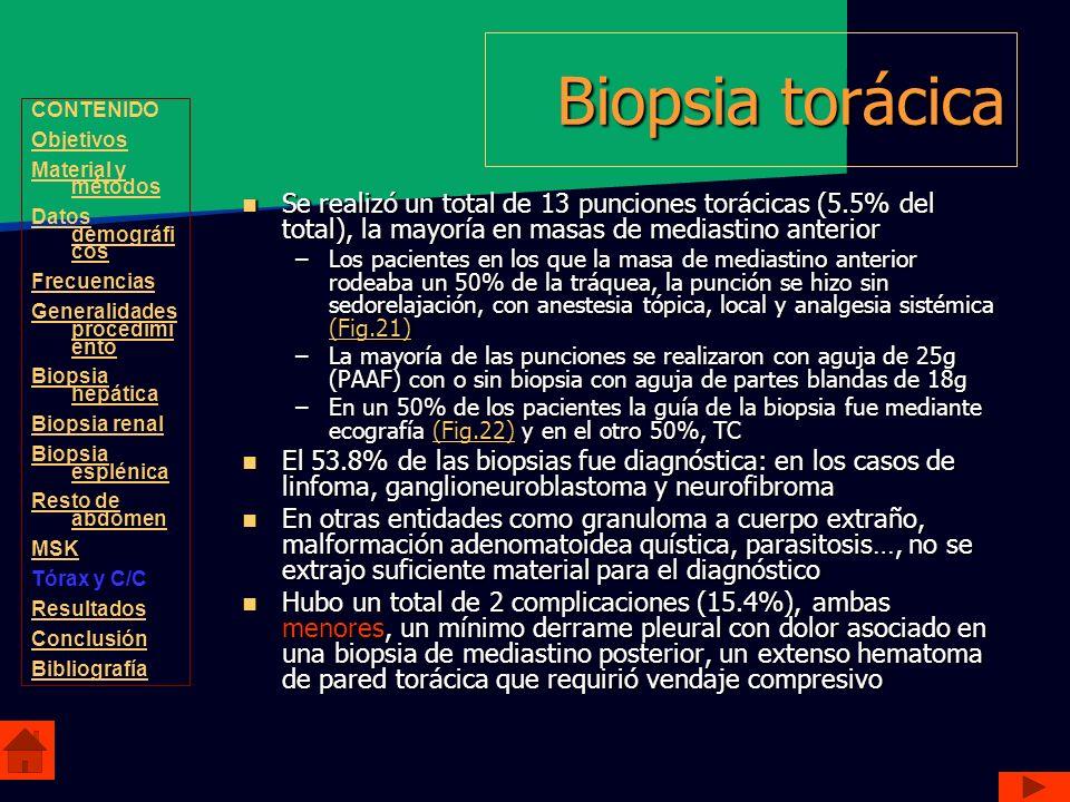 Biopsia torácica CONTENIDO. Objetivos. Material y métodos. Datos demográficos. Frecuencias. Generalidades procedimiento.