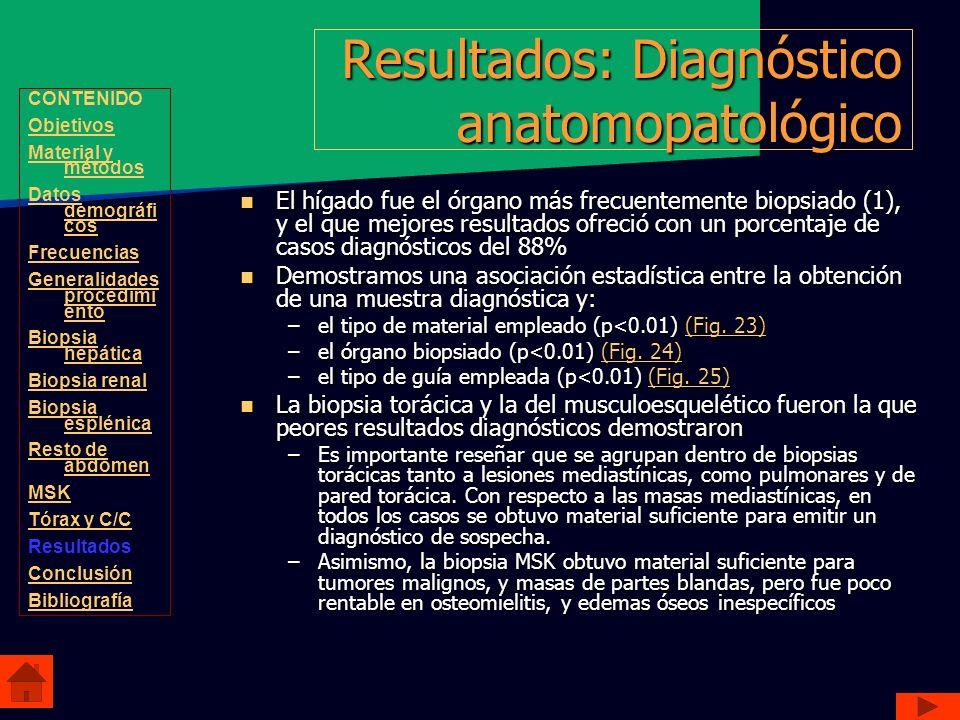 Resultados: Diagnóstico anatomopatológico