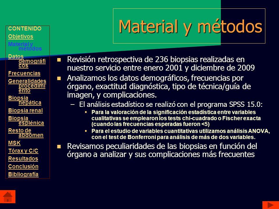 Material y métodosCONTENIDO. Objetivos. Material y métodos. Datos demográficos. Frecuencias. Generalidades procedimiento.