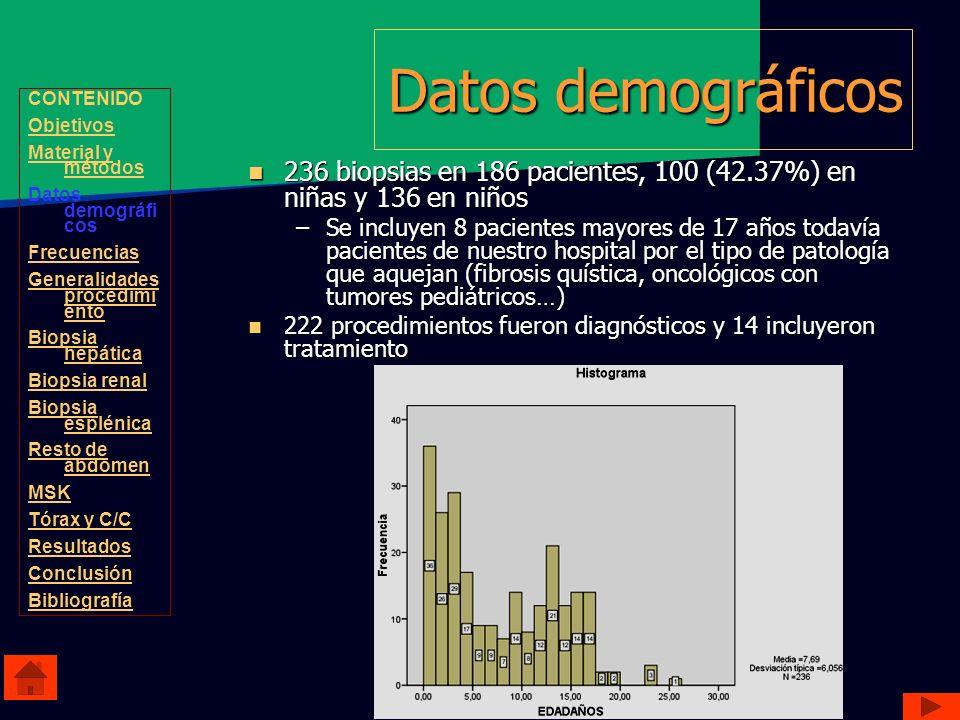 Datos demográficos CONTENIDO. Objetivos. Material y métodos. Datos demográficos. Frecuencias. Generalidades procedimiento.