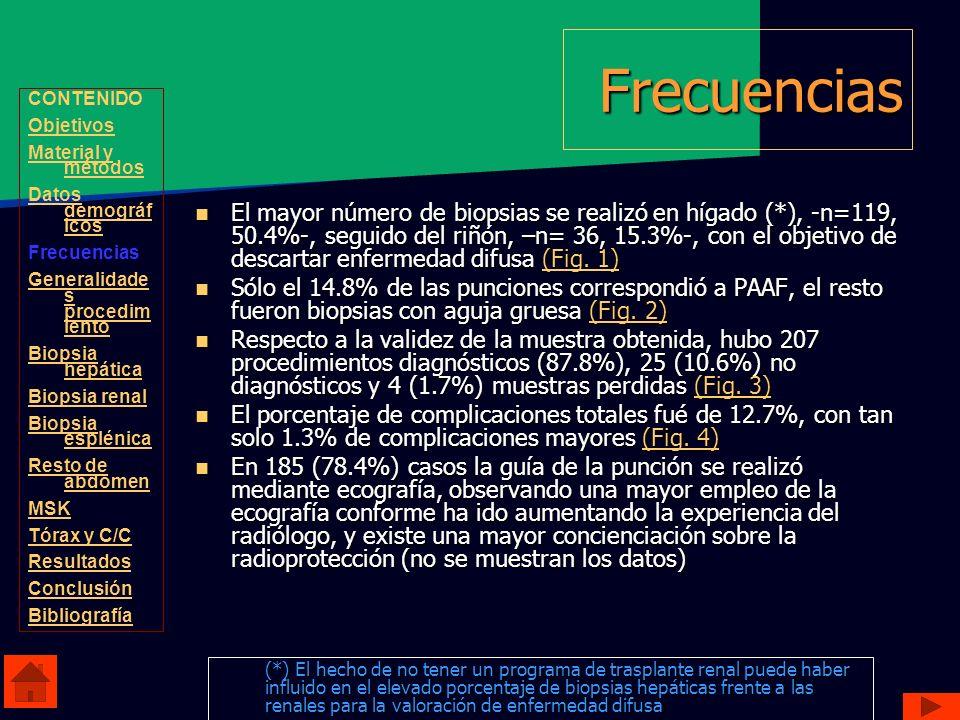 Frecuencias CONTENIDO. Objetivos. Material y métodos. Datos demográficos. Frecuencias. Generalidades procedimiento.