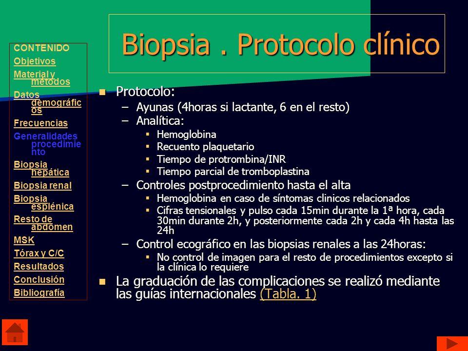 Biopsia . Protocolo clínico