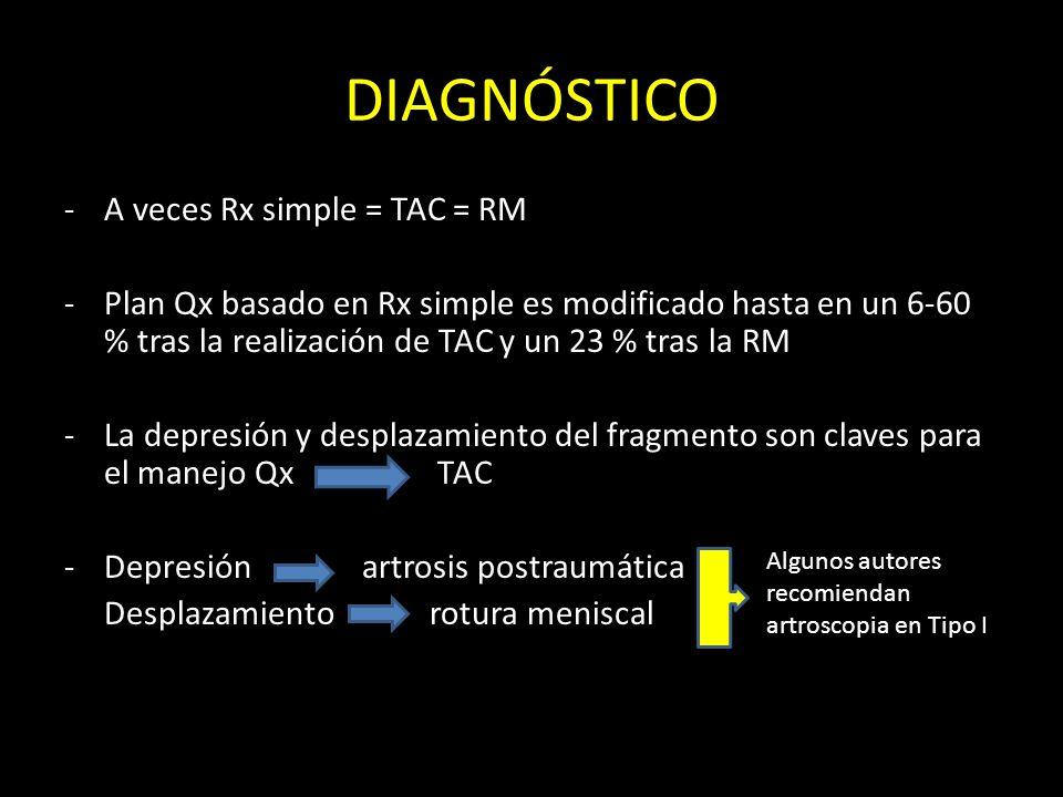 DIAGNÓSTICO A veces Rx simple = TAC = RM