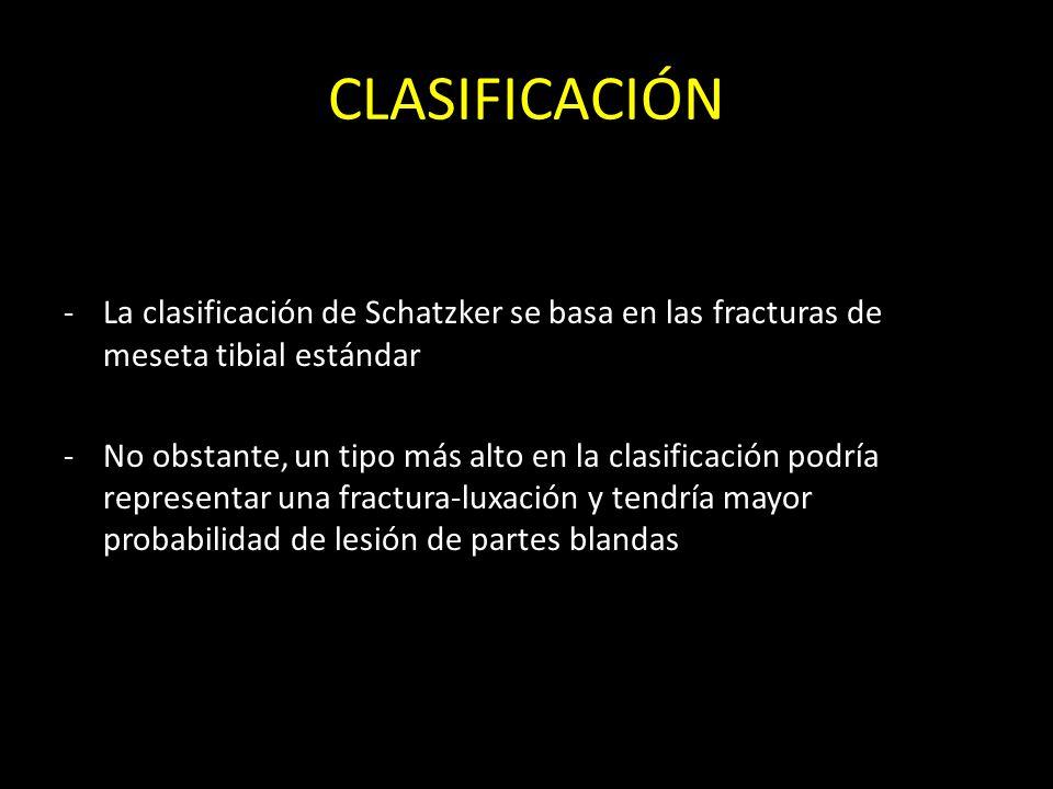CLASIFICACIÓNLa clasificación de Schatzker se basa en las fracturas de meseta tibial estándar.