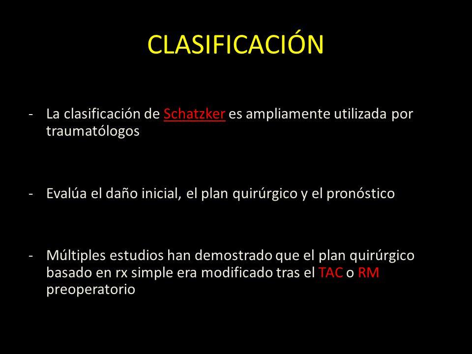 CLASIFICACIÓNLa clasificación de Schatzker es ampliamente utilizada por traumatólogos. Evalúa el daño inicial, el plan quirúrgico y el pronóstico.
