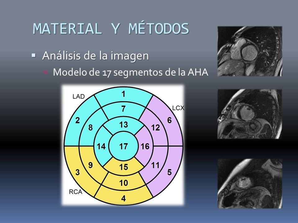 MATERIAL Y MÉTODOS Análisis de la imagen