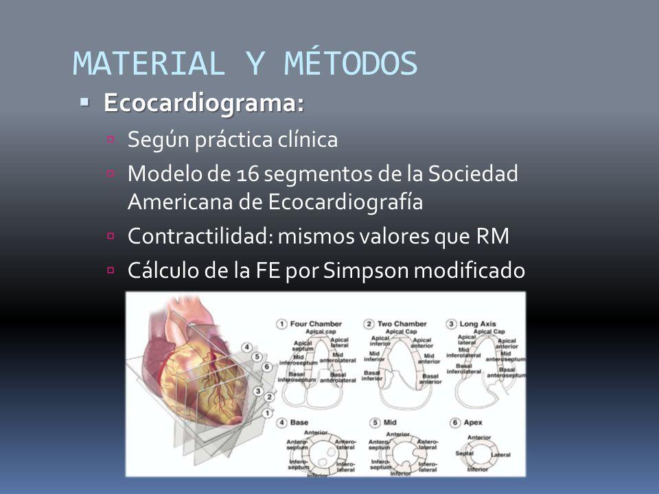 MATERIAL Y MÉTODOS Ecocardiograma: Según práctica clínica