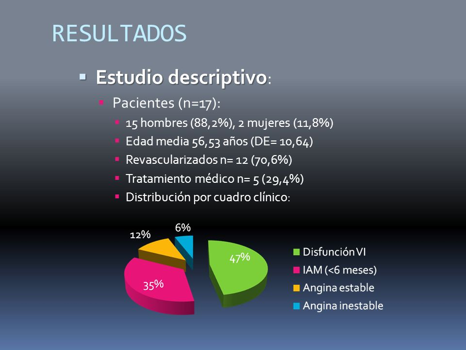 RESULTADOS Estudio descriptivo: Pacientes (n=17):