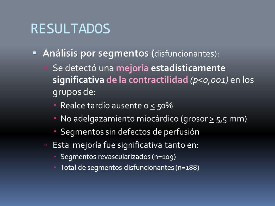 RESULTADOS Análisis por segmentos (disfuncionantes):