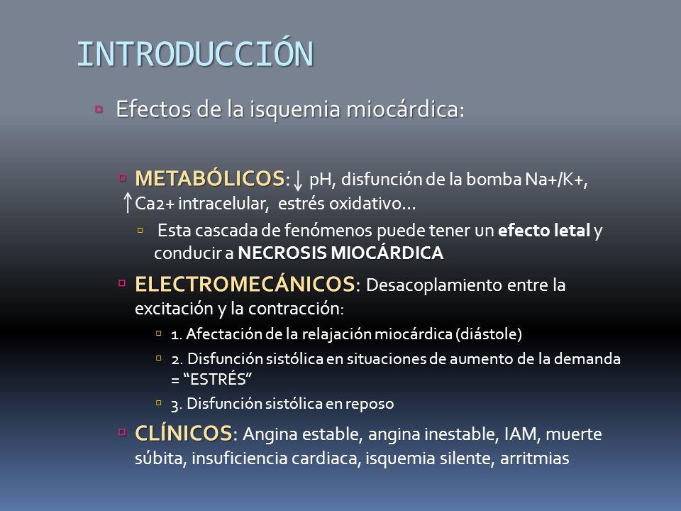 INTRODUCCIÓN Efectos de la isquemia miocárdica: