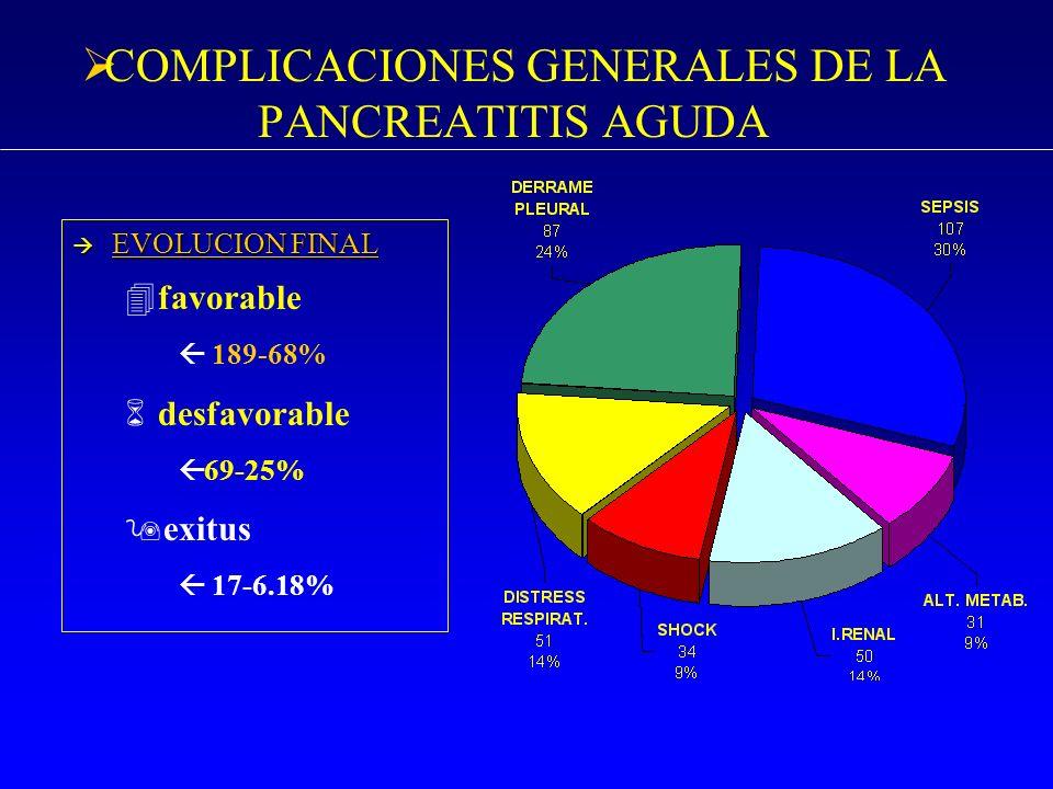 COMPLICACIONES GENERALES DE LA PANCREATITIS AGUDA