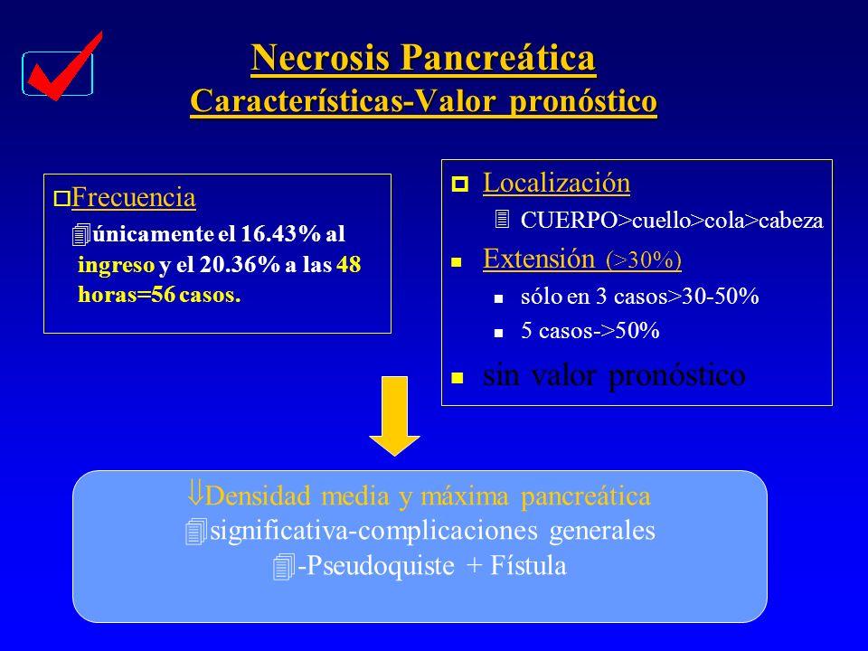 Necrosis Pancreática Características-Valor pronóstico