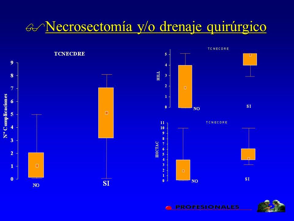 Necrosectomía y/o drenaje quirúrgico