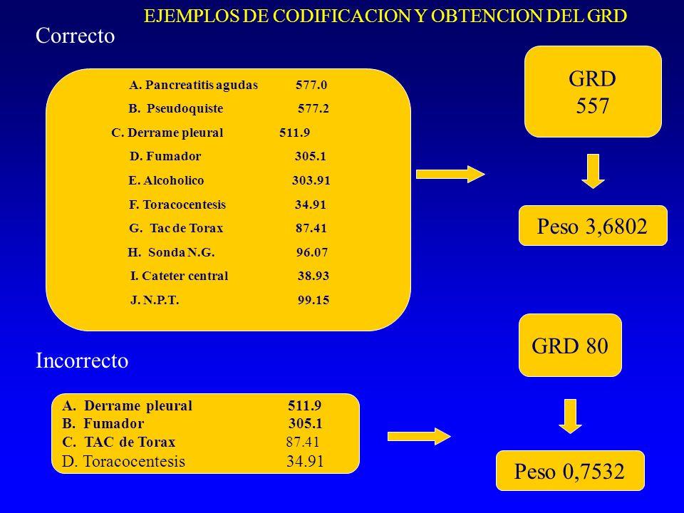 Correcto GRD 557 Peso 3,6802 GRD 80 Incorrecto Peso 0,7532