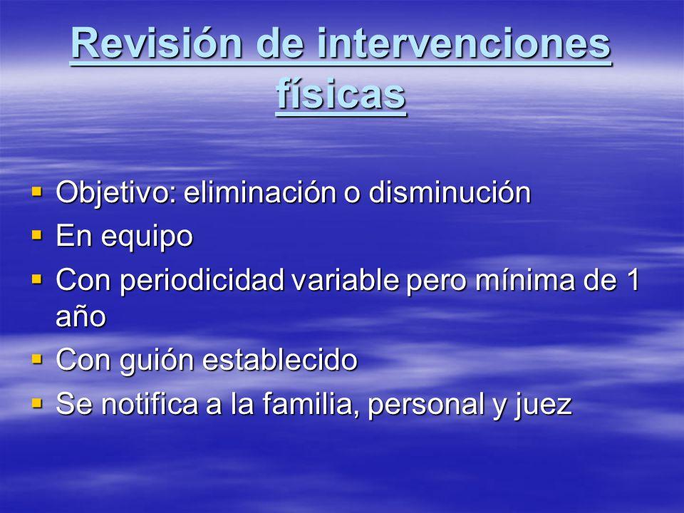 Revisión de intervenciones físicas