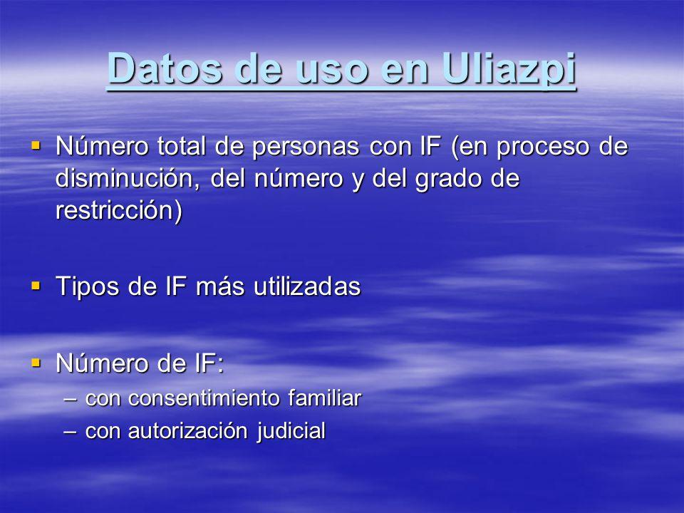 Datos de uso en Uliazpi Número total de personas con IF (en proceso de disminución, del número y del grado de restricción)