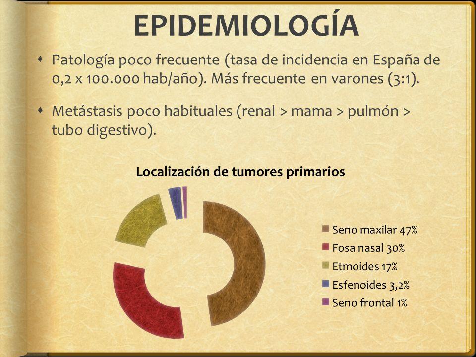 EPIDEMIOLOGÍA Patología poco frecuente (tasa de incidencia en España de 0,2 x 100.000 hab/año). Más frecuente en varones (3:1).