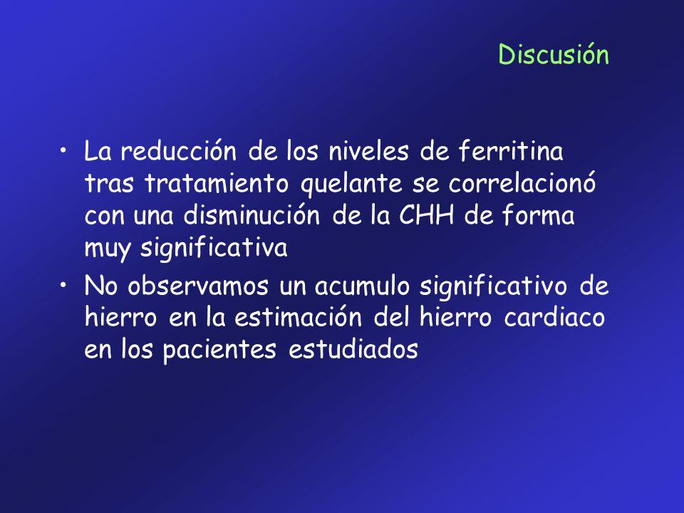 Discusión La reducción de los niveles de ferritina tras tratamiento quelante se correlacionó con una disminución de la CHH de forma muy significativa.