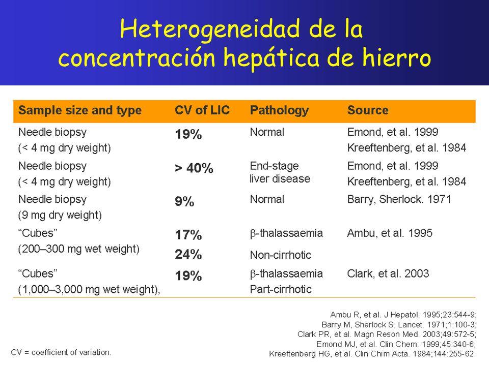 concentración hepática de hierro