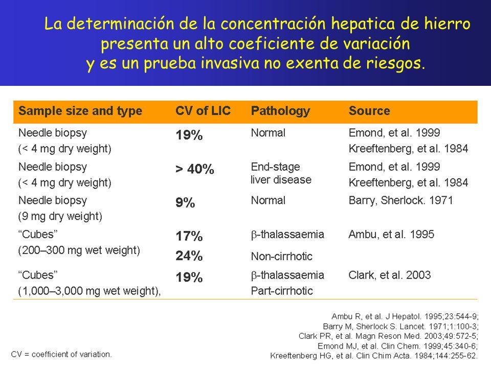 La determinación de la concentración hepatica de hierro