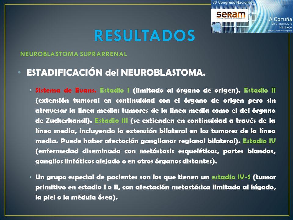 RESULTADOS ESTADIFICACIÓN del NEUROBLASTOMA. NEUROBLASTOMA SUPRARRENAL