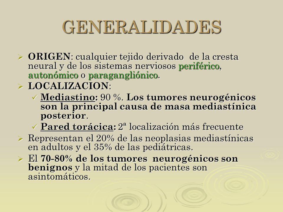 GENERALIDADES ORIGEN: cualquier tejido derivado de la cresta neural y de los sistemas nerviosos periférico, autonómico o paragangliónico.