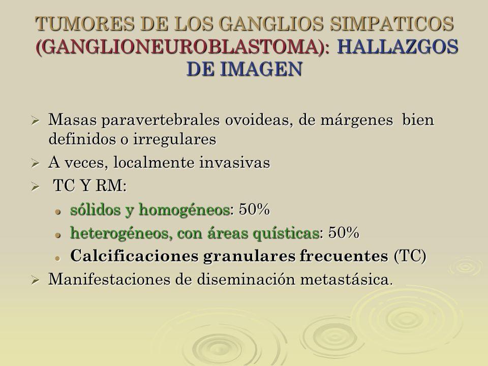 TUMORES DE LOS GANGLIOS SIMPATICOS (GANGLIONEUROBLASTOMA): HALLAZGOS DE IMAGEN