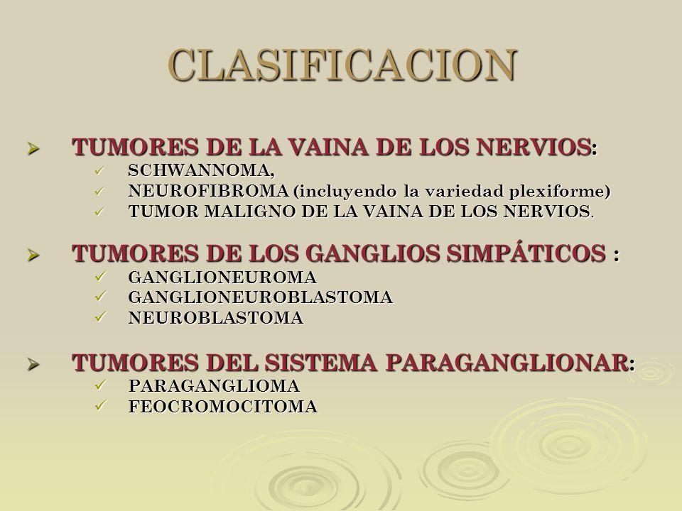 CLASIFICACION TUMORES DE LA VAINA DE LOS NERVIOS: