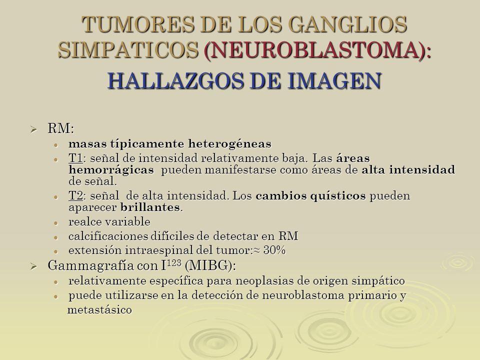 TUMORES DE LOS GANGLIOS SIMPATICOS (NEUROBLASTOMA): HALLAZGOS DE IMAGEN