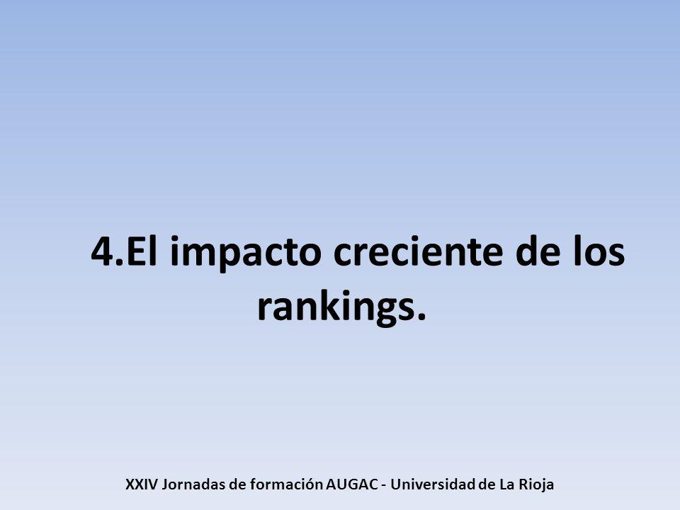 4.El impacto creciente de los rankings.