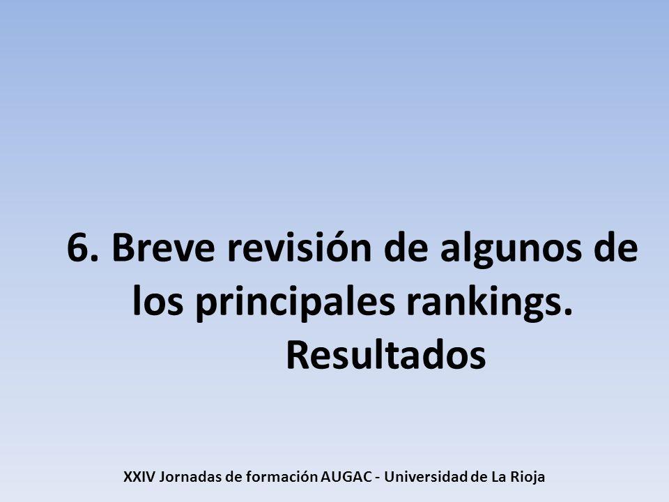 6. Breve revisión de algunos de los principales rankings. Resultados