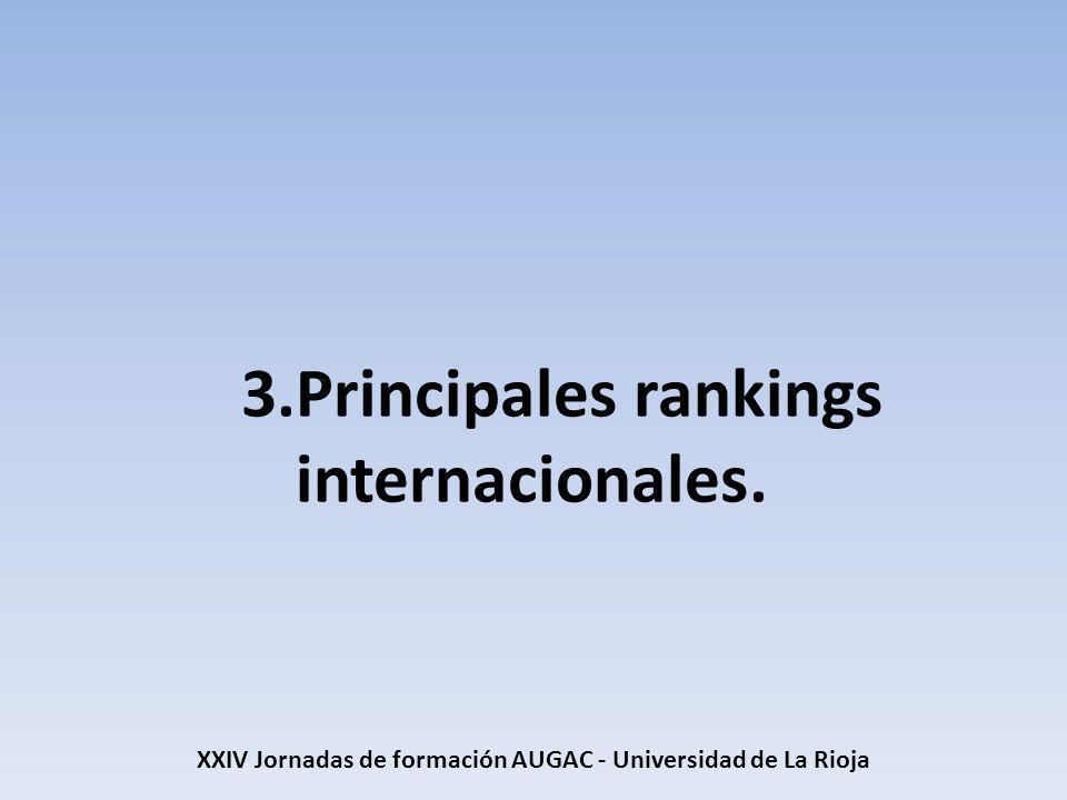 3.Principales rankings internacionales.