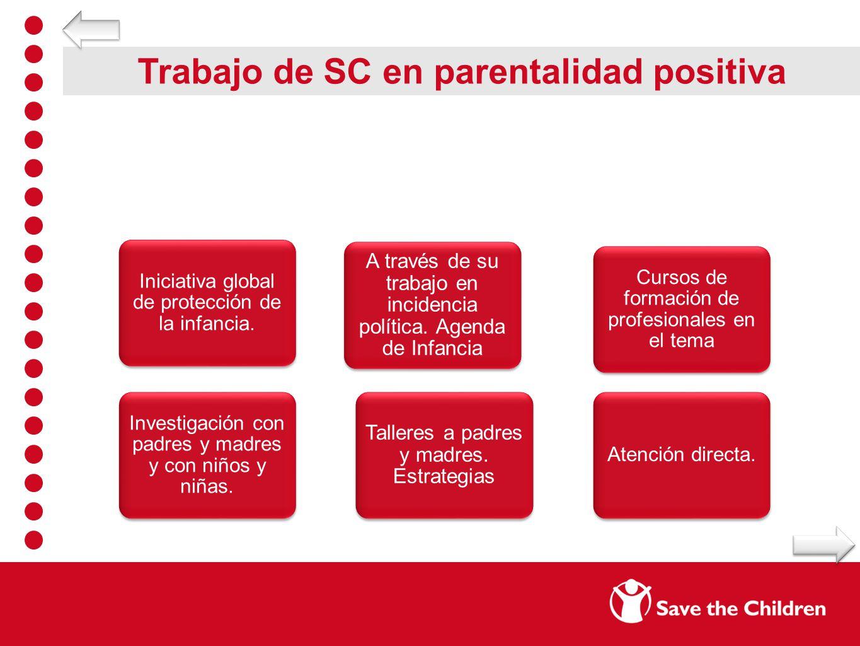 Trabajo de SC en parentalidad positiva