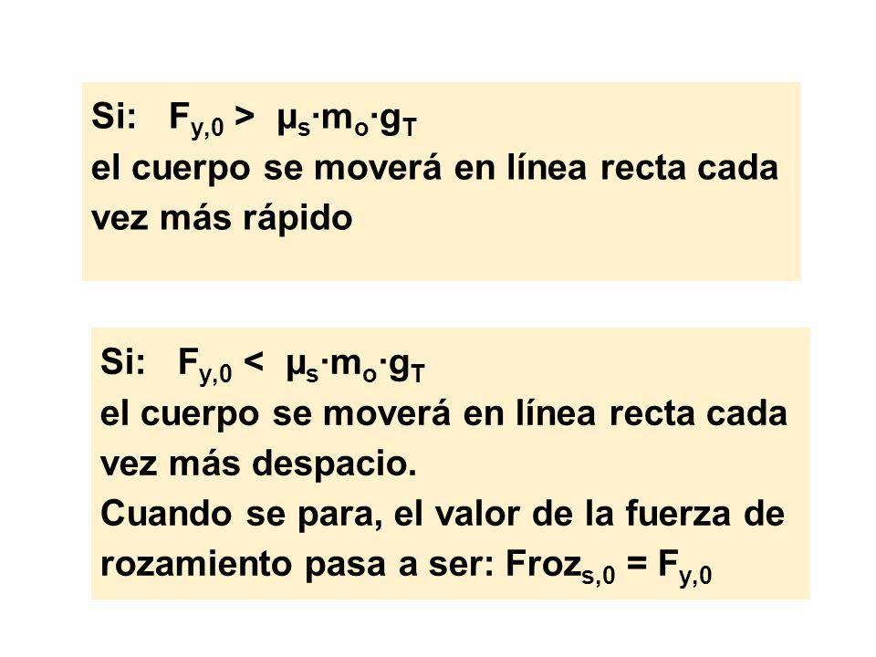 Si: Fy,0 > μs·mo·gT el cuerpo se moverá en línea recta cada vez más rápido. Si: Fy,0 < μs·mo·gT.