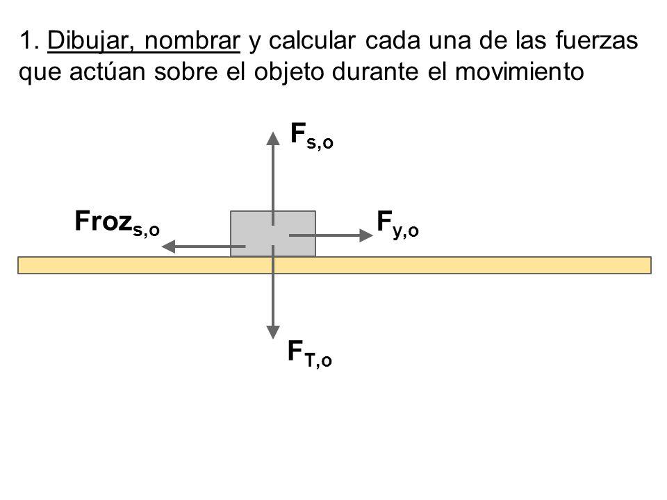 1. Dibujar, nombrar y calcular cada una de las fuerzas que actúan sobre el objeto durante el movimiento