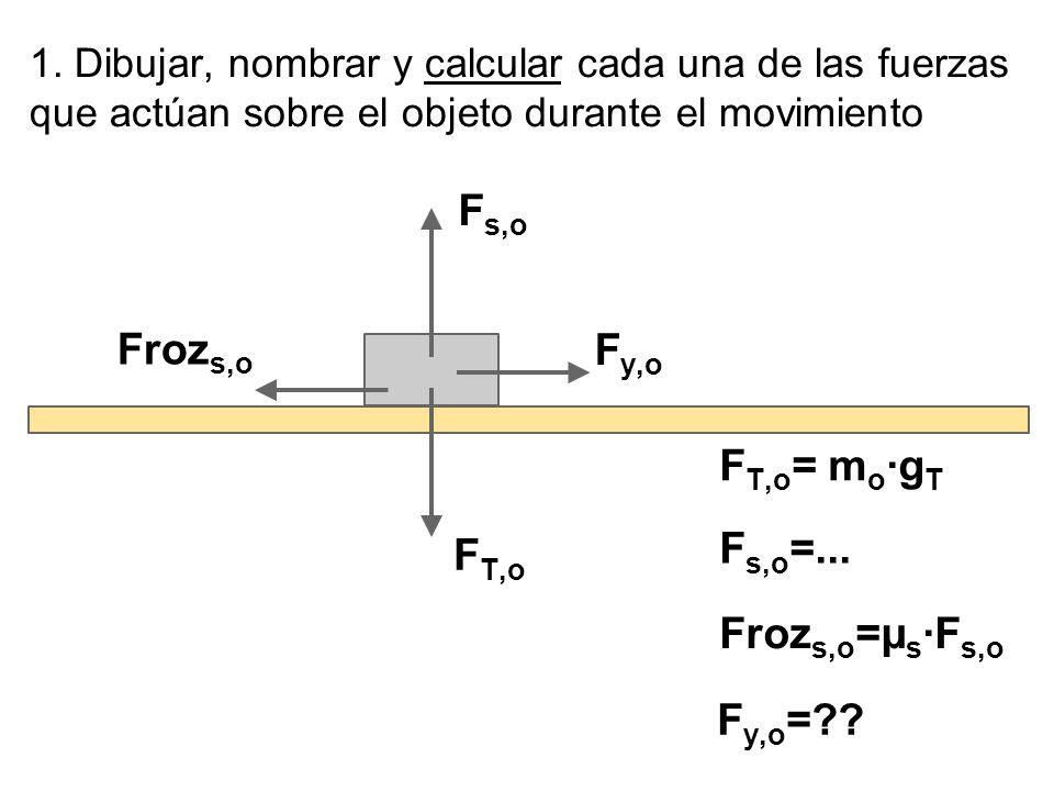Fs,o Frozs,o Fy,o FT,o= mo·gT Fs,o=... FT,o Frozs,o=μs·Fs,o Fy,o=