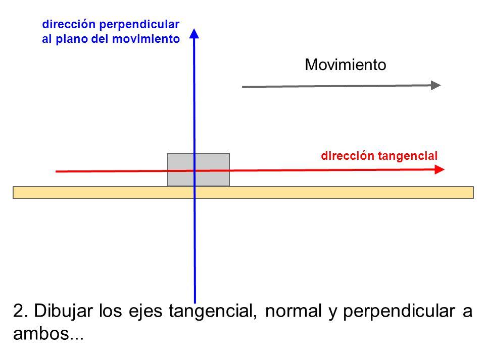 2. Dibujar los ejes tangencial, normal y perpendicular a ambos...