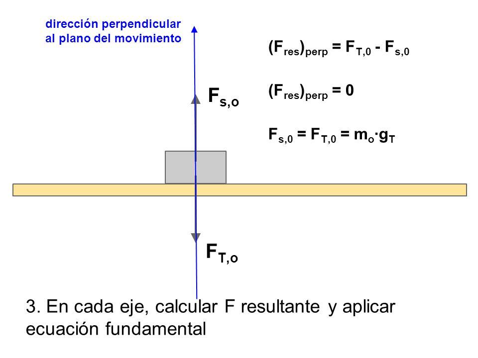dirección perpendicular al plano del movimiento