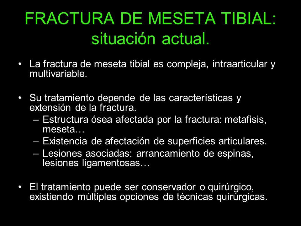 FRACTURA DE MESETA TIBIAL: situación actual.
