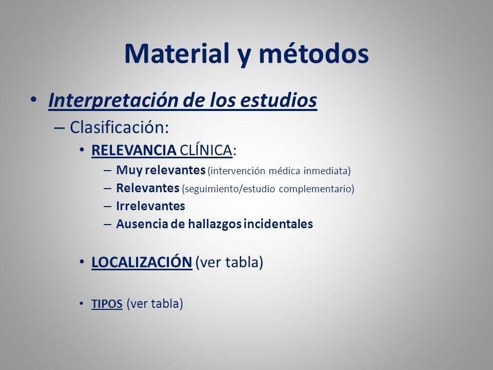Material y métodos Interpretación de los estudios Clasificación: